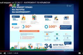 кап ремонт 283x189 - Кап. ремонт по Крымски